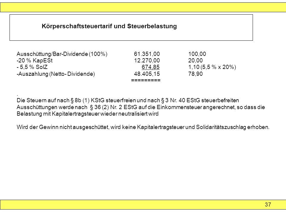 37 Körperschaftsteuertarif und Steuerbelastung Ausschüttung/Bar-Dividende (100%) 61.351,00 100,00 -20 % KapESt 12.270,00 20,00 - 5,5 % SolZ 674,85 1,1