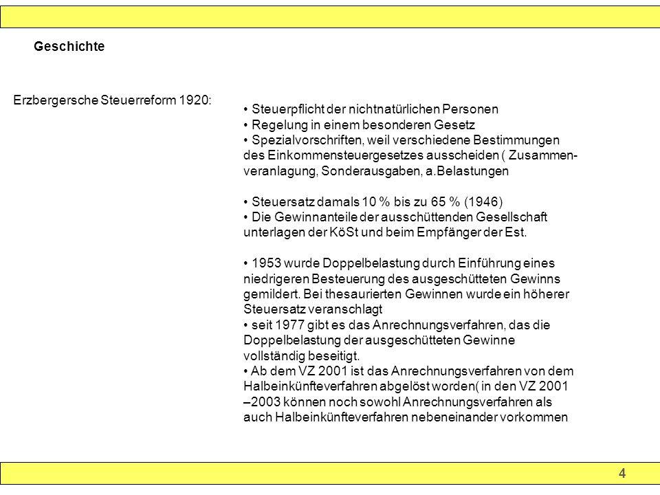 4 Geschichte Erzbergersche Steuerreform 1920: Steuerpflicht der nichtnatürlichen Personen Regelung in einem besonderen Gesetz Spezialvorschriften, wei