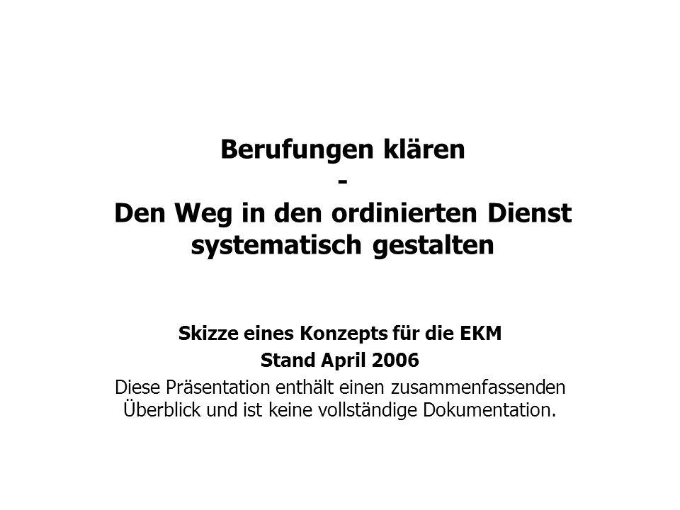 Berufungen klären - Den Weg in den ordinierten Dienst systematisch gestalten Skizze eines Konzepts für die EKM Stand April 2006 Diese Präsentation ent
