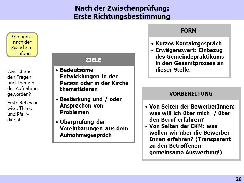 20 Nach der Zwischenprüfung: Erste Richtungsbestimmung Gespräch nach der Zwischen- prüfung Was ist aus den Fragen und Themen der Aufnahme geworden? Er