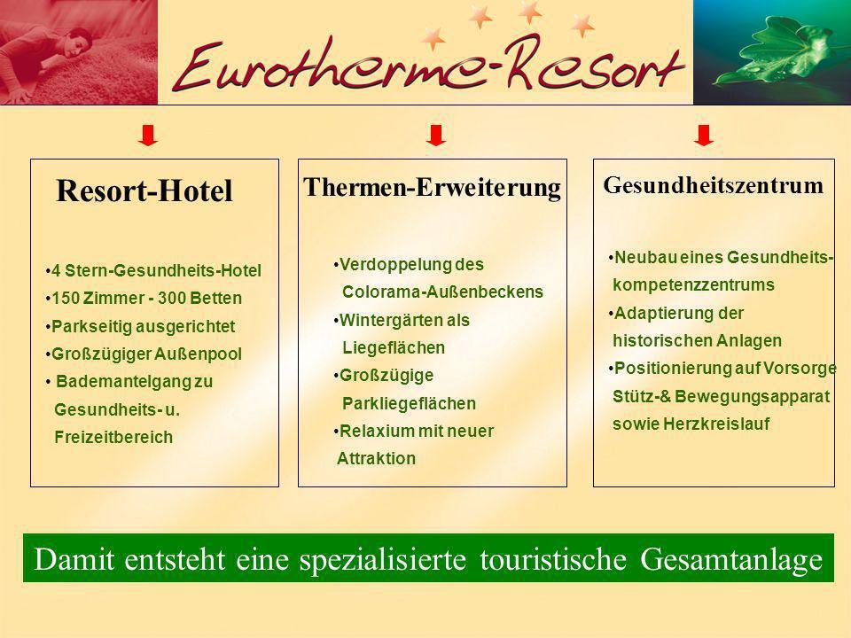 Resort-Hotel Gesundheitszentrum Thermen-Erweiterung 4 Stern-Gesundheits-Hotel 150 Zimmer - 300 Betten Parkseitig ausgerichtet Großzügiger Außenpool Bademantelgang zu Gesundheits- u.