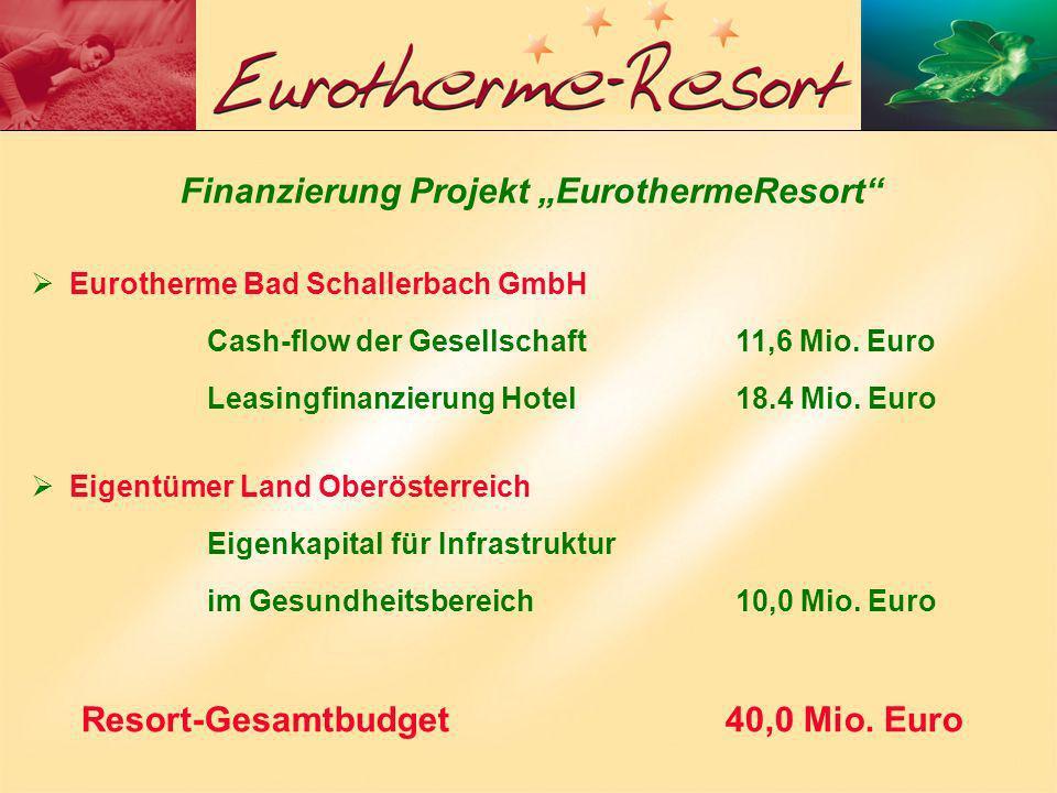 Finanzierung Projekt EurothermeResort Eurotherme Bad Schallerbach GmbH Cash-flow der Gesellschaft11,6 Mio.