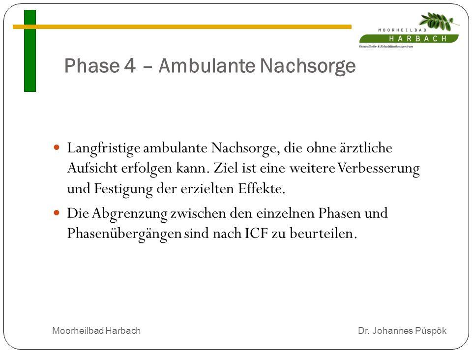 Phase 4 – Ambulante Nachsorge Langfristige ambulante Nachsorge, die ohne ärztliche Aufsicht erfolgen kann.