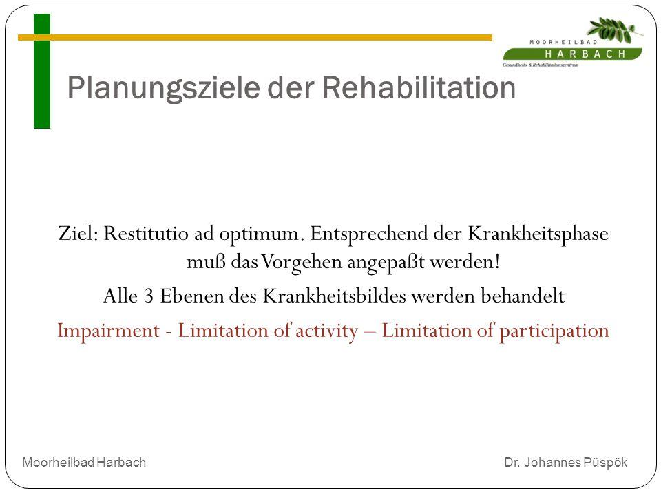 Planungsziele der Rehabilitation Ziel: Restitutio ad optimum.