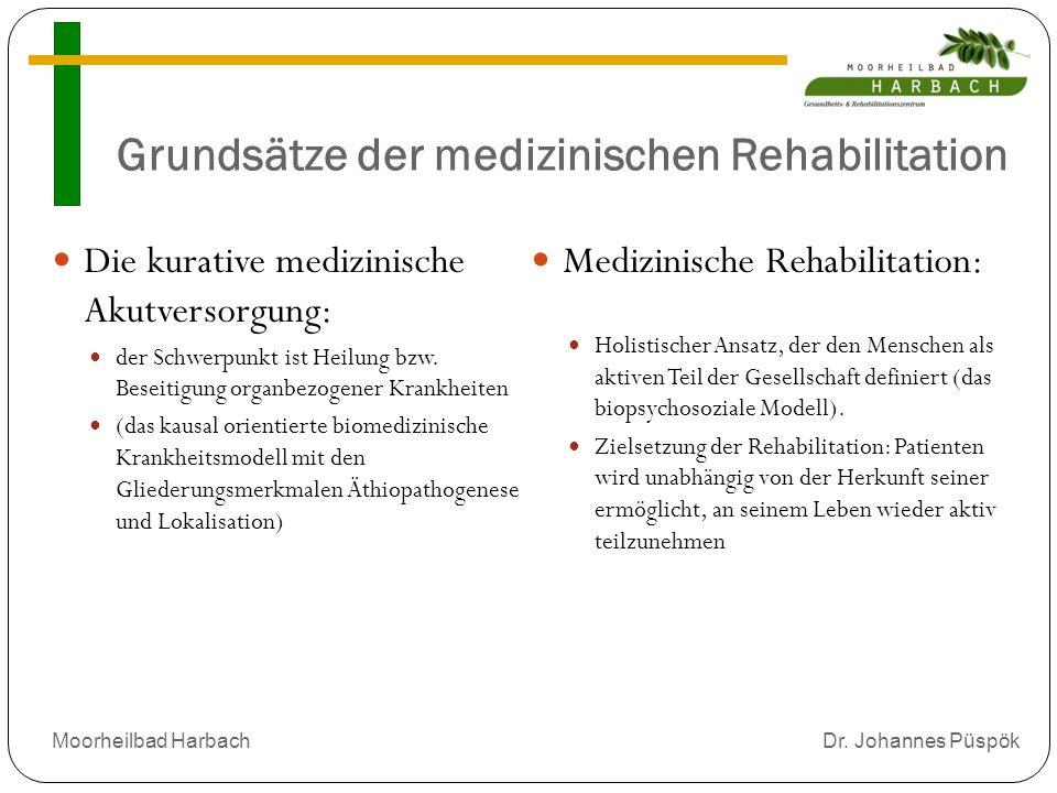 Grundsätze der medizinischen Rehabilitation Die kurative medizinische Akutversorgung: der Schwerpunkt ist Heilung bzw.
