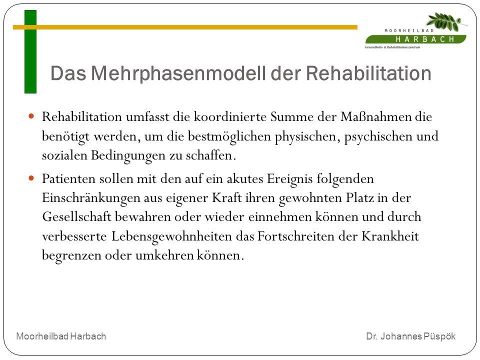 Das Mehrphasenmodell der Rehabilitation Rehabilitation umfasst die koordinierte Summe der Maßnahmen die benötigt werden, um die bestmöglichen physischen, psychischen und sozialen Bedingungen zu schaffen.