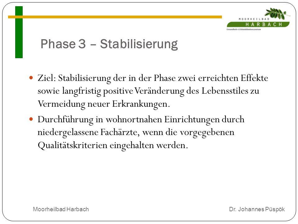 Phase 3 – Stabilisierung Ziel: Stabilisierung der in der Phase zwei erreichten Effekte sowie langfristig positive Veränderung des Lebensstiles zu Vermeidung neuer Erkrankungen.