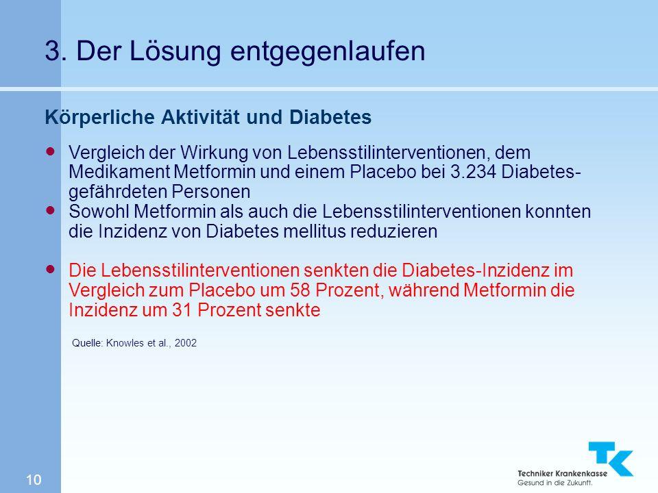 10 3. Der Lösung entgegenlaufen Körperliche Aktivität und Diabetes Vergleich der Wirkung von Lebensstilinterventionen, dem Medikament Metformin und ei