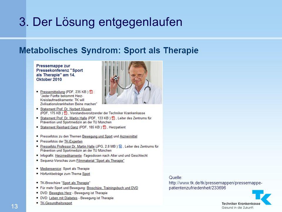 13 3. Der Lösung entgegenlaufen Metabolisches Syndrom: Sport als Therapie Quelle: http://www.tk.de/tk/pressemappen/pressemappe- patientenzufriedenheit