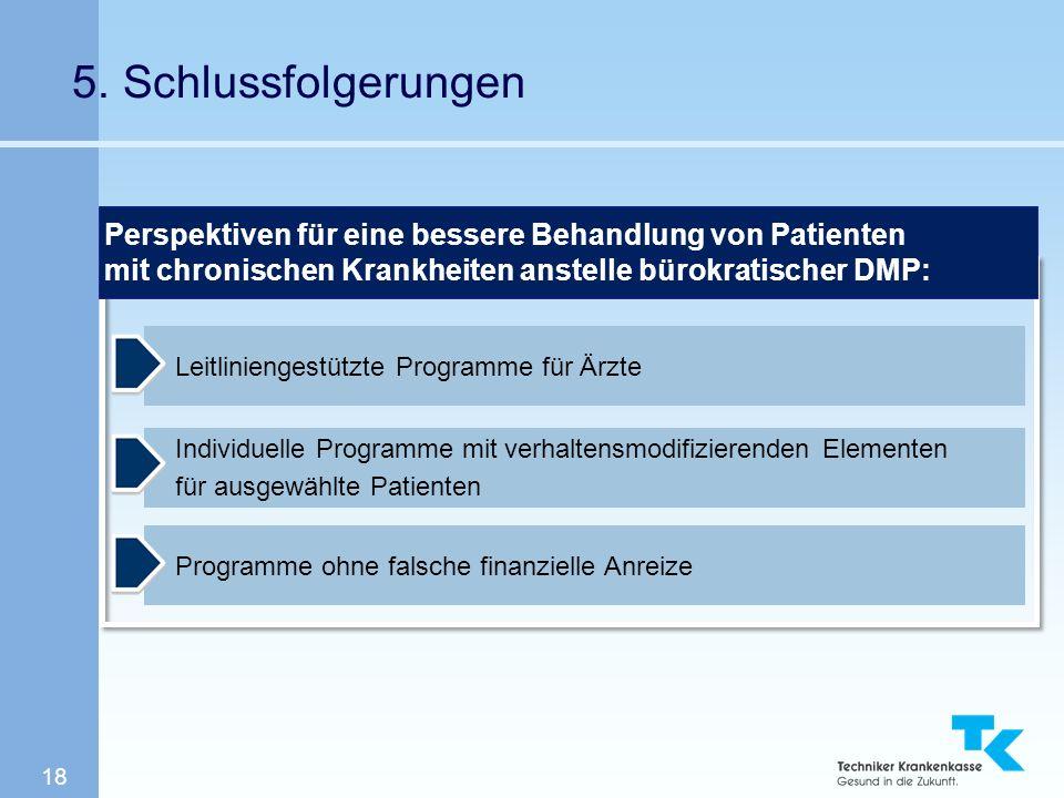18 5. Schlussfolgerungen Leitliniengestützte Programme für Ärzte Individuelle Programme mit verhaltensmodifizierenden Elementen für ausgewählte Patien