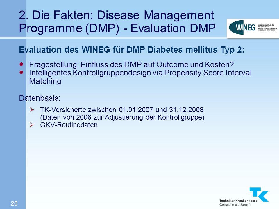 20 2. Die Fakten: Disease Management Programme (DMP) - Evaluation DMP Evaluation des WINEG für DMP Diabetes mellitus Typ 2: Fragestellung: Einfluss de