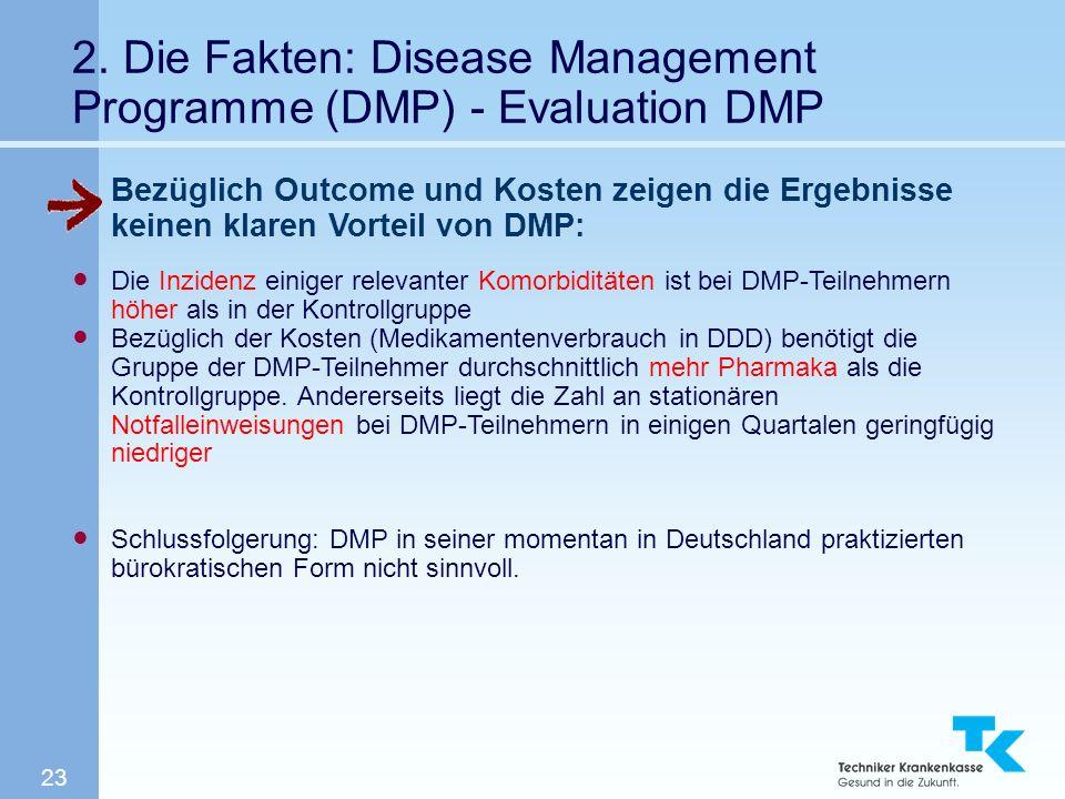 23 2. Die Fakten: Disease Management Programme (DMP) - Evaluation DMP Bezüglich Outcome und Kosten zeigen die Ergebnisse keinen klaren Vorteil von DMP