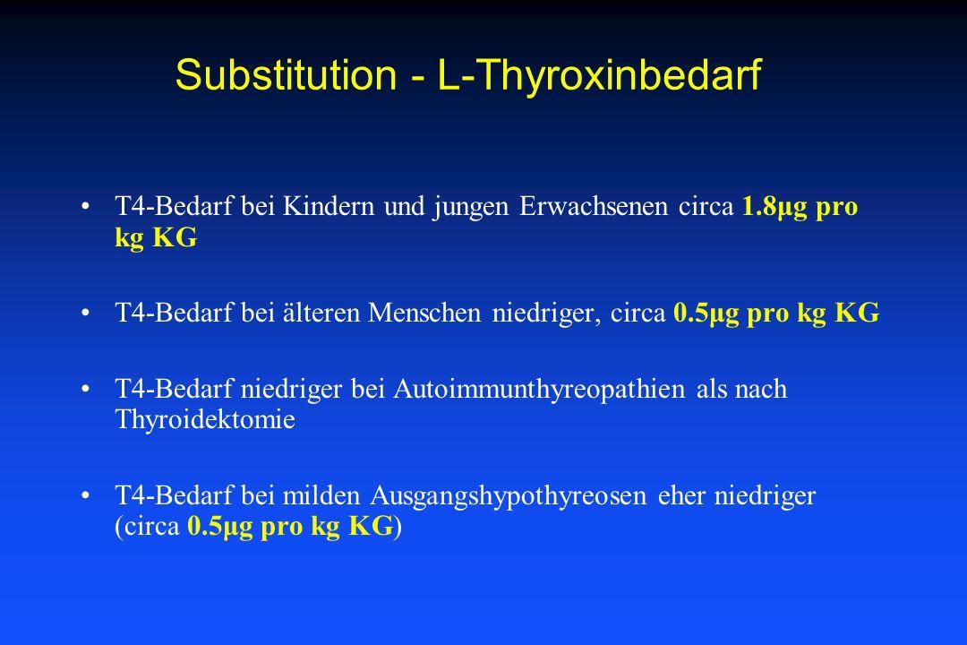 Substitution - L-Thyroxinbedarf T4-Bedarf bei Kindern und jungen Erwachsenen circa 1.8μg pro kg KG T4-Bedarf bei älteren Menschen niedriger, circa 0.5