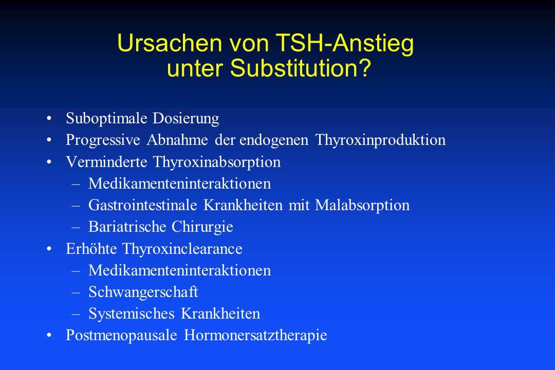 Ursachen von TSH-Anstieg unter Substitution? Suboptimale Dosierung Progressive Abnahme der endogenen Thyroxinproduktion Verminderte Thyroxinabsorption