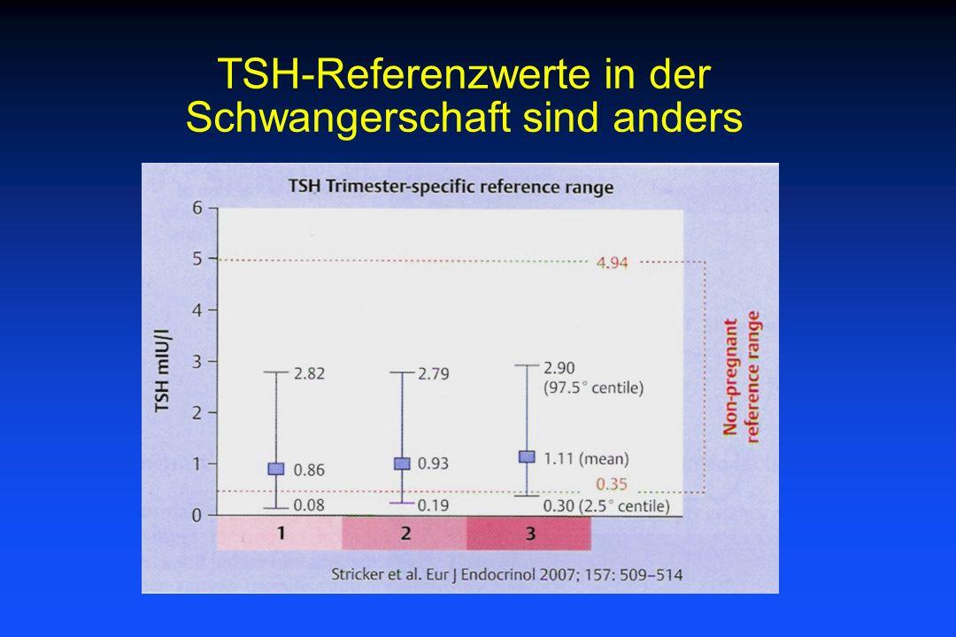 TSH-Referenzwerte in der Schwangerschaft sind anders
