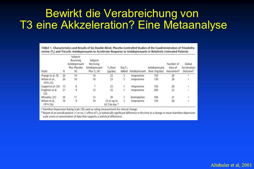 Bewirkt die Verabreichung von T3 eine Akkzeleration? Eine Metaanalyse Altshuler et al, 2001