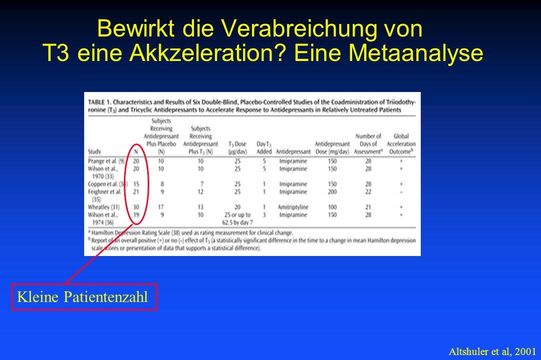 Bewirkt die Verabreichung von T3 eine Akkzeleration? Eine Metaanalyse Kleine Patientenzahl Altshuler et al, 2001