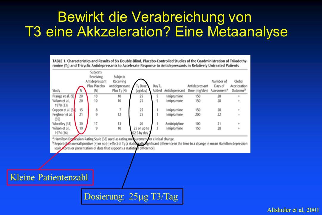 Bewirkt die Verabreichung von T3 eine Akkzeleration? Eine Metaanalyse Kleine Patientenzahl Dosierung: 25 g T3/Tag Altshuler et al, 2001