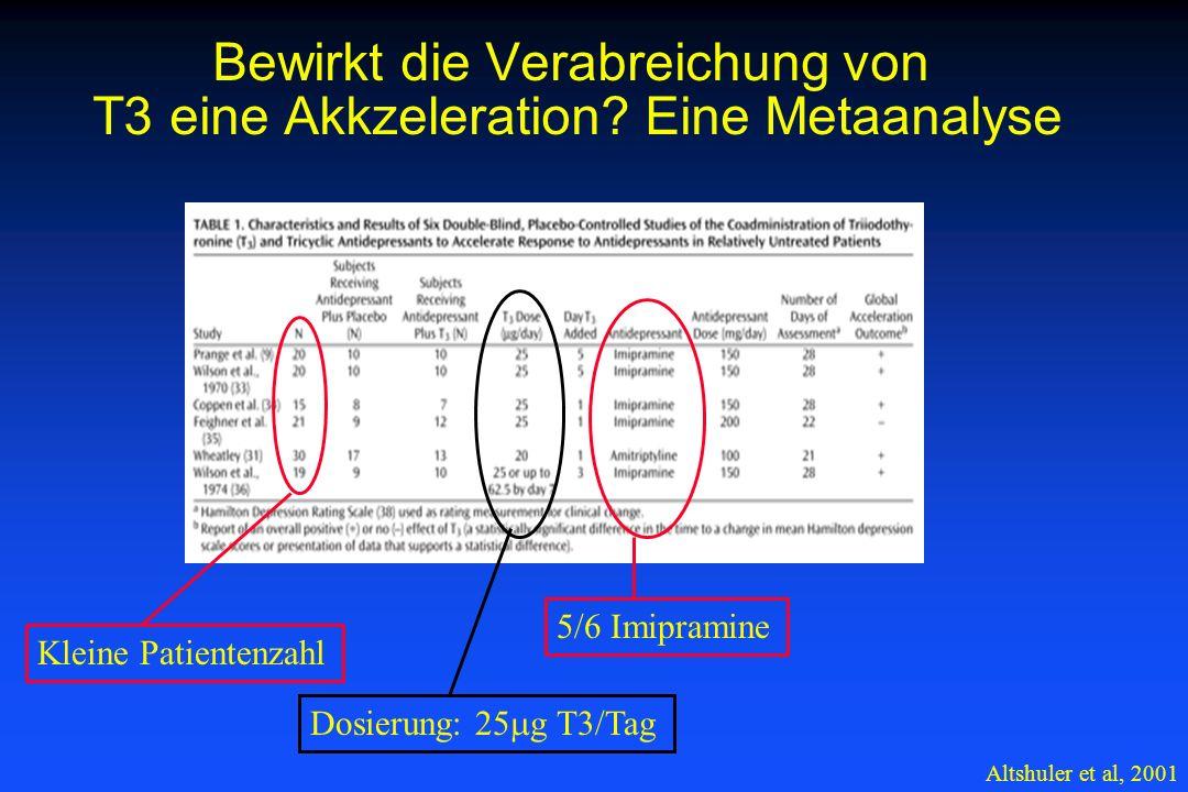 Bewirkt die Verabreichung von T3 eine Akkzeleration? Eine Metaanalyse Kleine Patientenzahl Dosierung: 25 g T3/Tag 5/6 Imipramine Altshuler et al, 2001