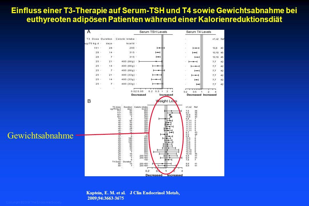 Copyright ©2009 The Endocrine Society Kaptein, E. M. et al. J Clin Endocrinol Metab, 2009;94:3663-3675 Einfluss einer T3-Therapie auf Serum-TSH und T4