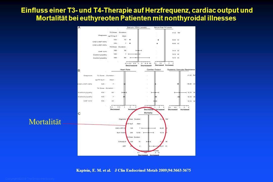 Copyright ©2009 The Endocrine Society Kaptein, E. M. et al.J Clin Endocrinol Metab 2009;94:3663-3675 Einfluss einer T3- und T4-Therapie auf Herzfreque