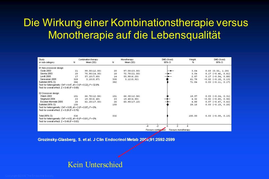 Copyright ©2006 The Endocrine Society Grozinsky-Glasberg, S. et al. J Clin Endocrinol Metab 2006;91:2592-2599 Die Wirkung einer Kombinationstherapie v