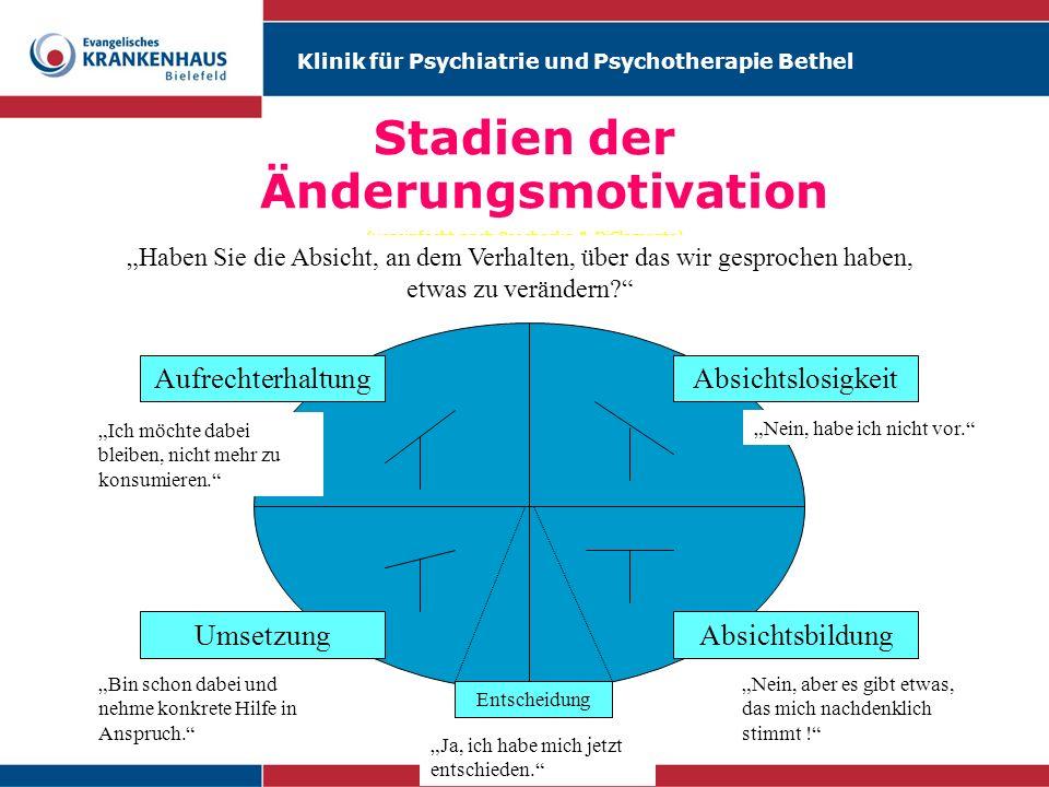Klinik für Psychiatrie und Psychotherapie Bethel Stadien der Änderungsmotivation (vereinfacht nach Prochaska & DiClemente) Aufrechterhaltung Umsetzung
