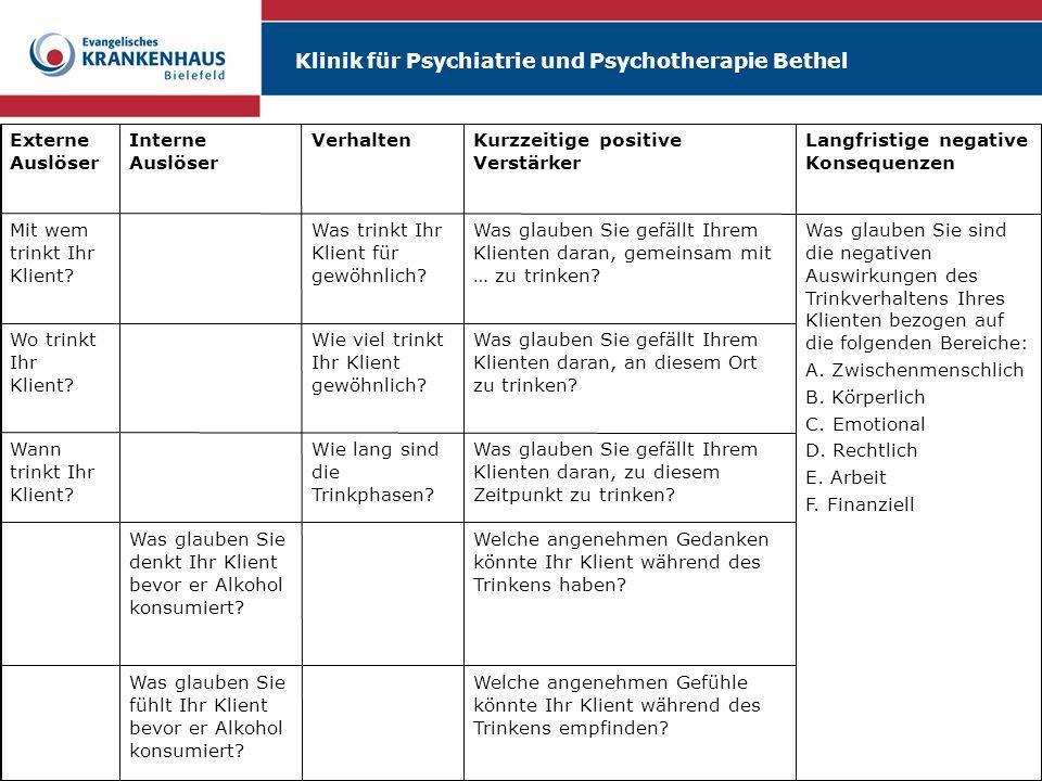 Klinik für Psychiatrie und Psychotherapie Bethel Welche angenehmen Gefühle könnte Ihr Klient während des Trinkens empfinden? Was glauben Sie fühlt Ihr