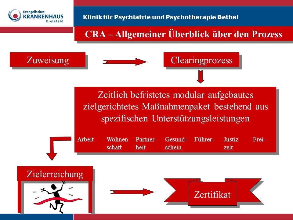 Klinik für Psychiatrie und Psychotherapie Bethel Zuweisung Zeitlich befristetes modular aufgebautes zielgerichtetes Maßnahmenpaket bestehend aus spezi