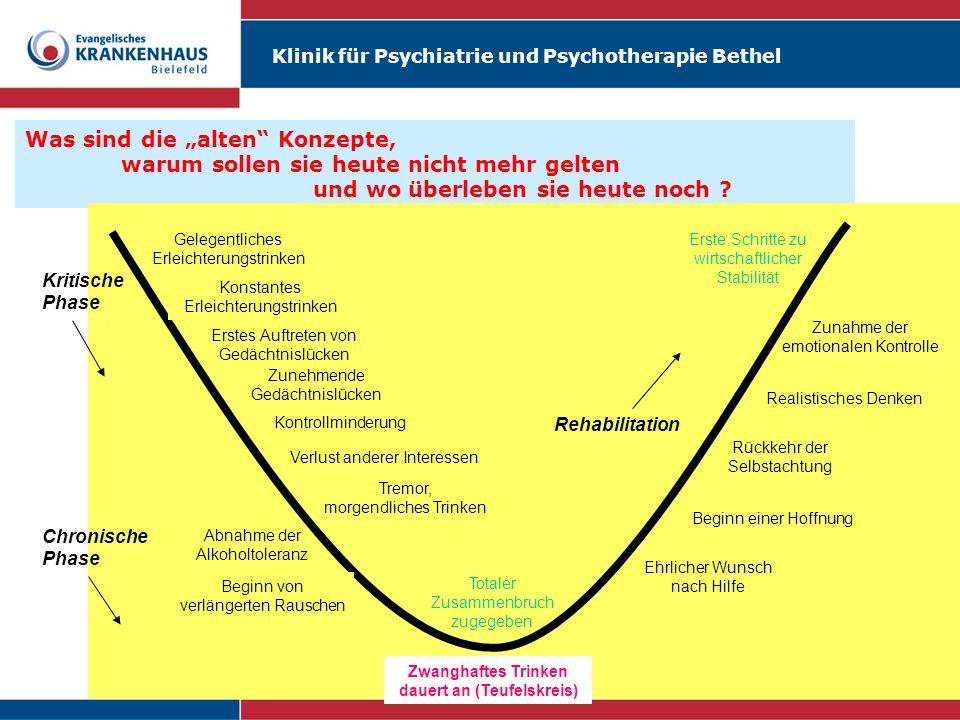 Klinik für Psychiatrie und Psychotherapie Bethel Was sind die alten Konzepte, warum sollen sie heute nicht mehr gelten und wo überleben sie heute noch