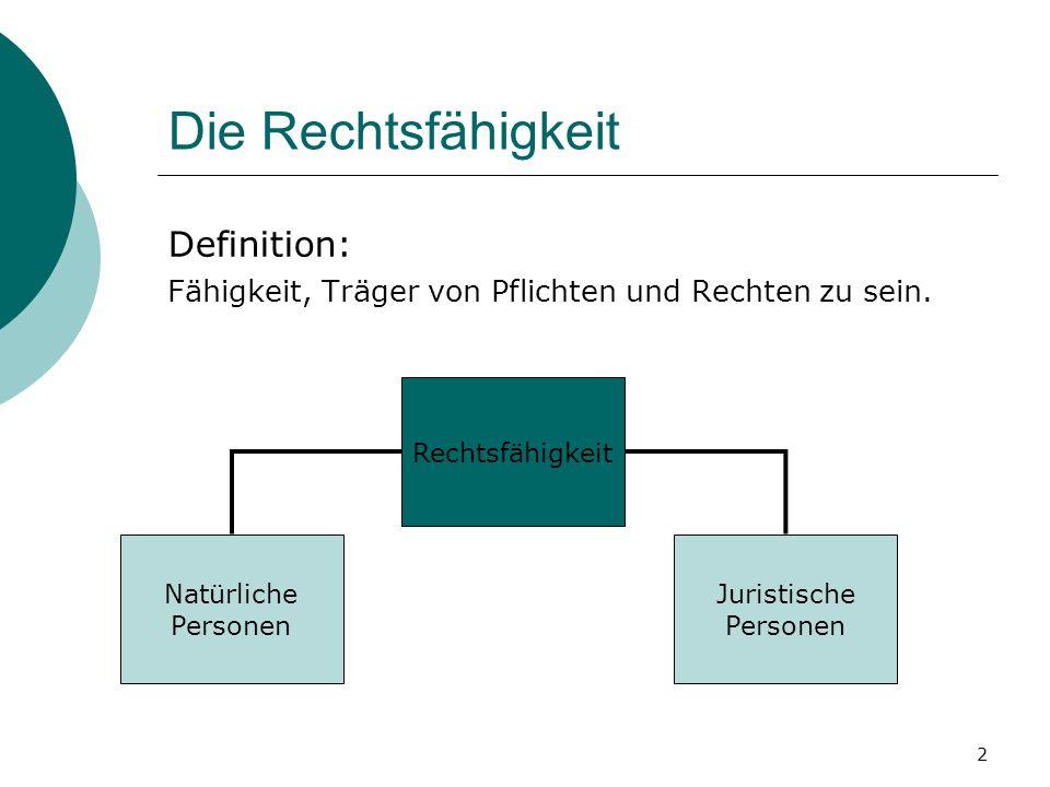 2 Die Rechtsfähigkeit Definition: Fähigkeit, Träger von Pflichten und Rechten zu sein. Rechtsfähigkeit Natürliche Personen Juristische Personen