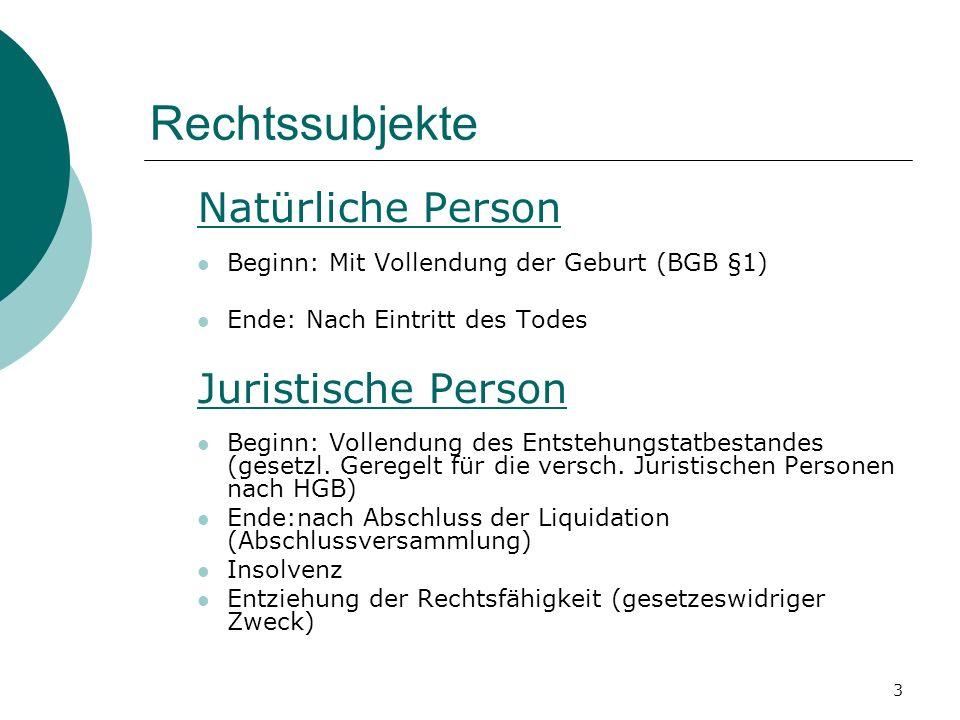 3 Rechtssubjekte Natürliche Person Beginn: Mit Vollendung der Geburt (BGB §1) Ende: Nach Eintritt des Todes Juristische Person Beginn: Vollendung des