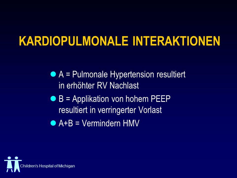 Childrens Hospital of Michigan KARDIOPULMONALE INTERAKTIONEN A = Pulmonale Hypertension resultiert in erhöhter RV Nachlast B = Applikation von hohem P