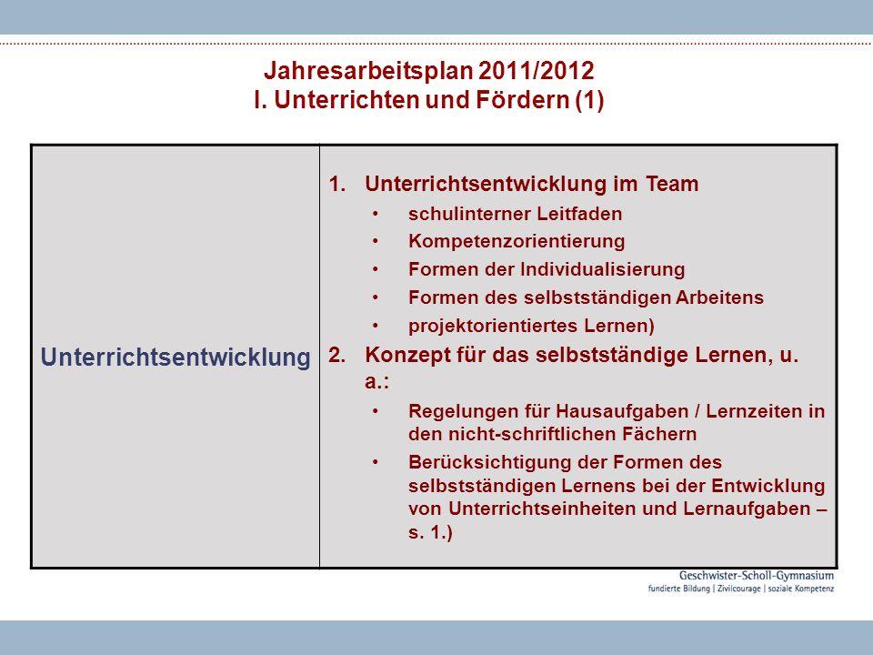 Jahresarbeitsplan 2011/2012 I.