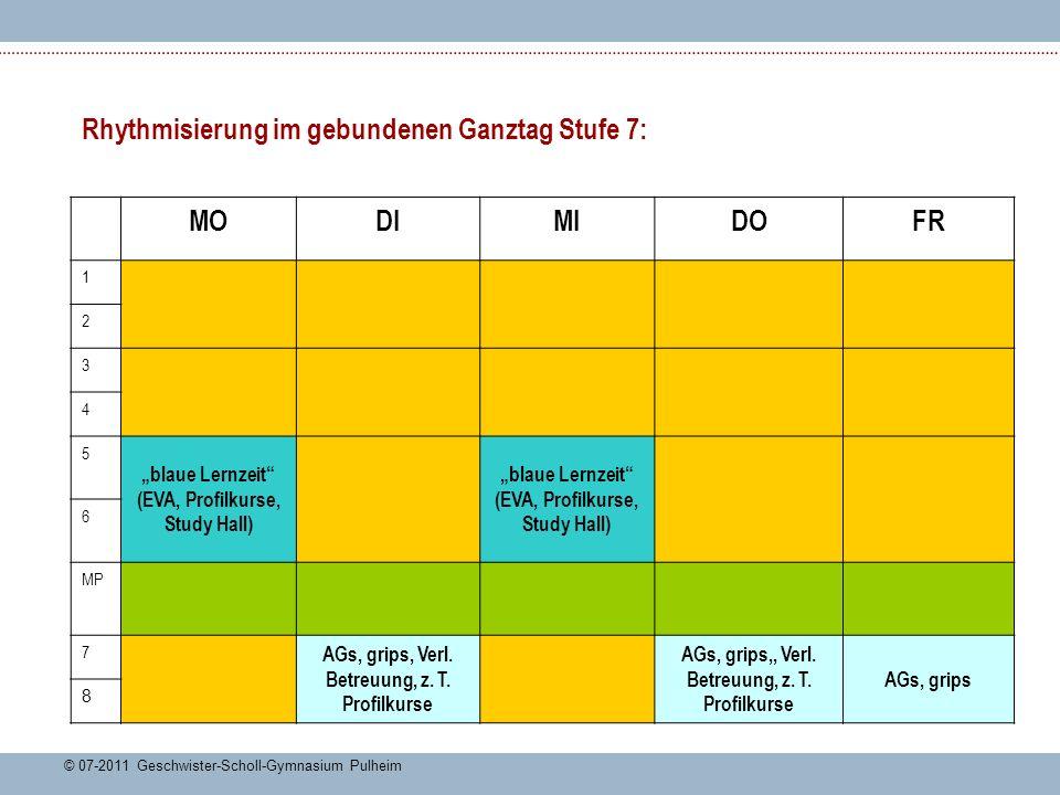 Rhythmisierung im gebundenen Ganztag Stufe 7: MODIMIDOFR 1 2 3 4 5 blaue Lernzeit (EVA, Profilkurse, Study Hall) blaue Lernzeit (EVA, Profilkurse, Study Hall) 6 MP 7 AGs, grips, Verl.