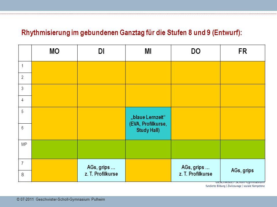 Rhythmisierung im gebundenen Ganztag für die Stufen 8 und 9 (Entwurf): MODIMIDOFR 1 2 3 4 5 blaue Lernzeit (EVA, Profilkurse, Study Hall) 6 MP 7 AGs, grips … z.