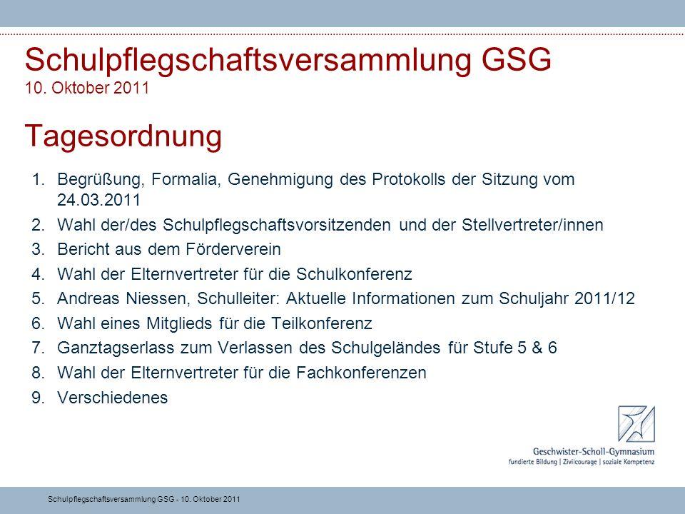 1. Sitzung der Schulpflegschaft im Schuljahr 2011 / 2012 Bericht der Schulleitung