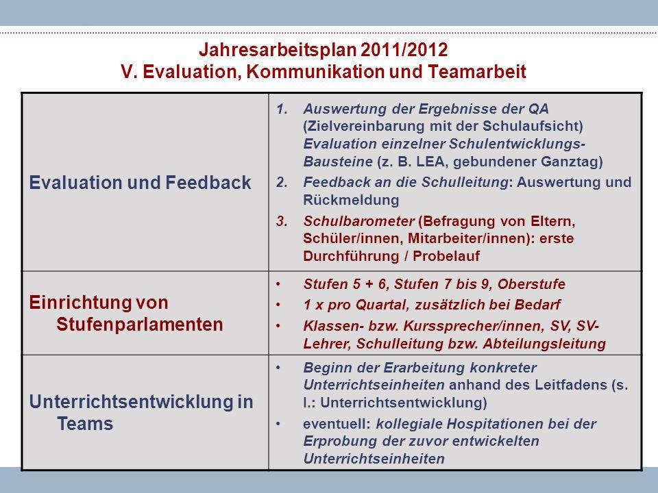 Jahresarbeitsplan 2011/2012 V.