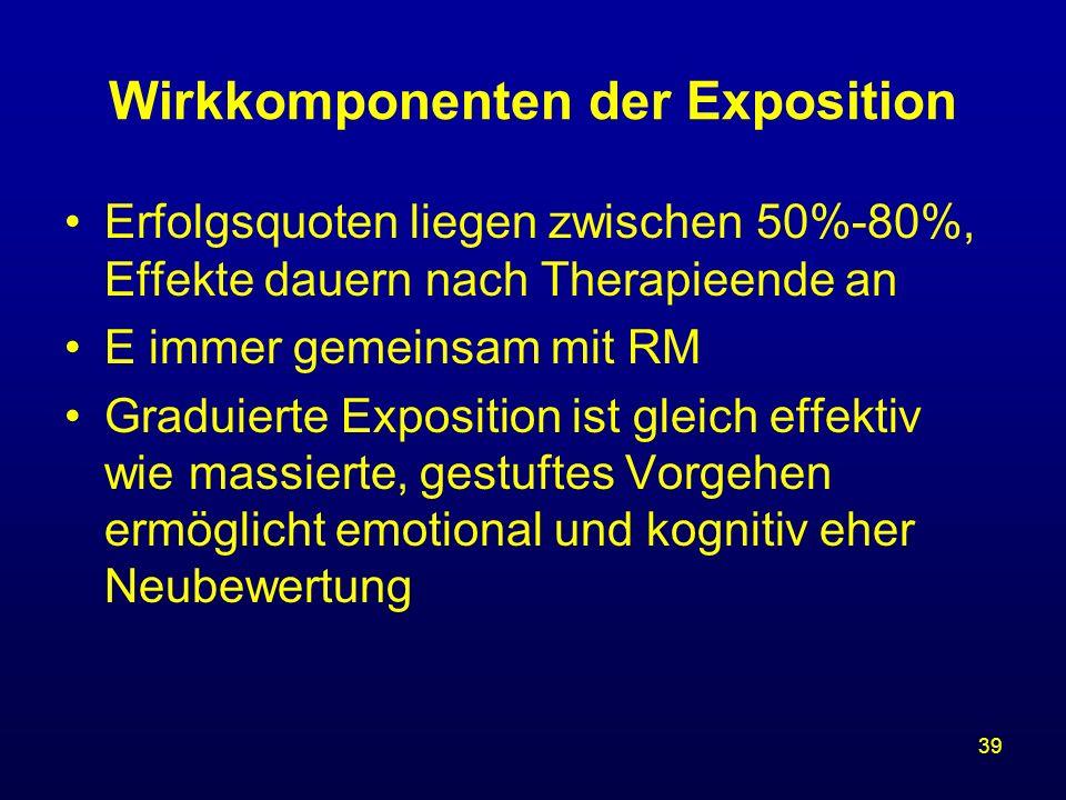 39 Wirkkomponenten der Exposition Erfolgsquoten liegen zwischen 50%-80%, Effekte dauern nach Therapieende an E immer gemeinsam mit RM Graduierte Expos