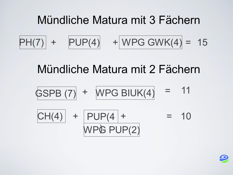 Mündliche Matura mit 3 Fächern CH(4) + WPG PUP(2) + PUP(4 ) =10 PH(7) + PUP(4) +=15 WPG GWK(4) GSPB (7) + WPG BIUK(4) = 11 Mündliche Matura mit 2 Fächern