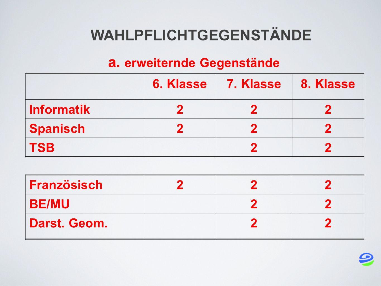 WAHLPFLICHTGEGENSTÄNDE a.erweiternde Gegenstände 6.