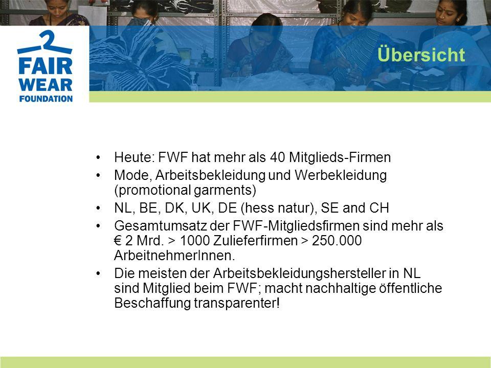 Übersicht Heute: FWF hat mehr als 40 Mitglieds-Firmen Mode, Arbeitsbekleidung und Werbekleidung (promotional garments) NL, BE, DK, UK, DE (hess natur), SE and CH Gesamtumsatz der FWF-Mitgliedsfirmen sind mehr als 2 Mrd.