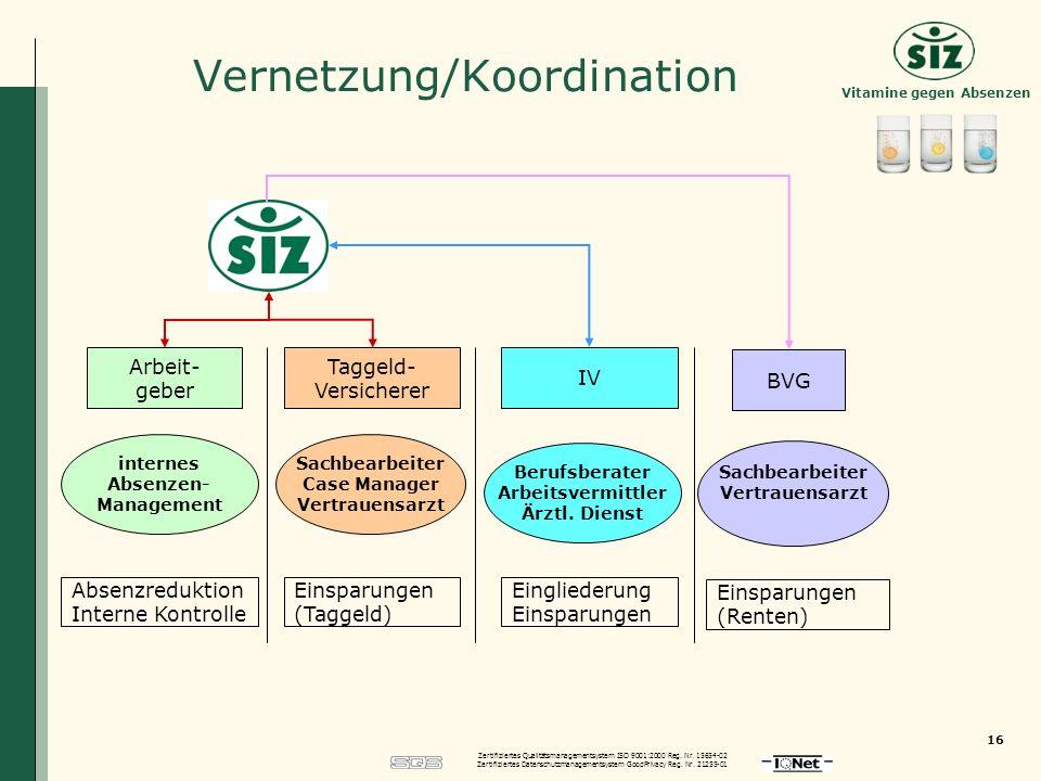 Zertifiziertes Qualitätsmanagementsystem ISO 9001:2000 Reg. Nr. 15654-02 Zertifiziertes Datenschutzmanagementsystem GoodPrivacy Reg. Nr. 21255-01 Vita