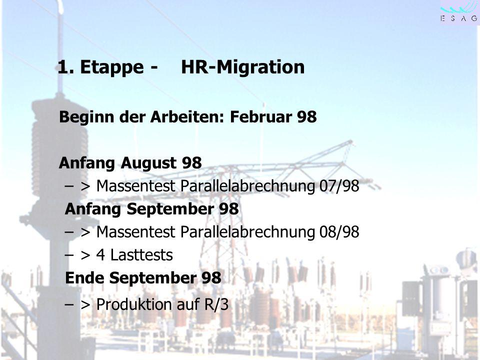 28.04.00 Seite 11 1. Etappe - HR-Migration Beginn der Arbeiten: Februar 98 Anfang August 98 –> Massentest Parallelabrechnung 07/98 Anfang September 98