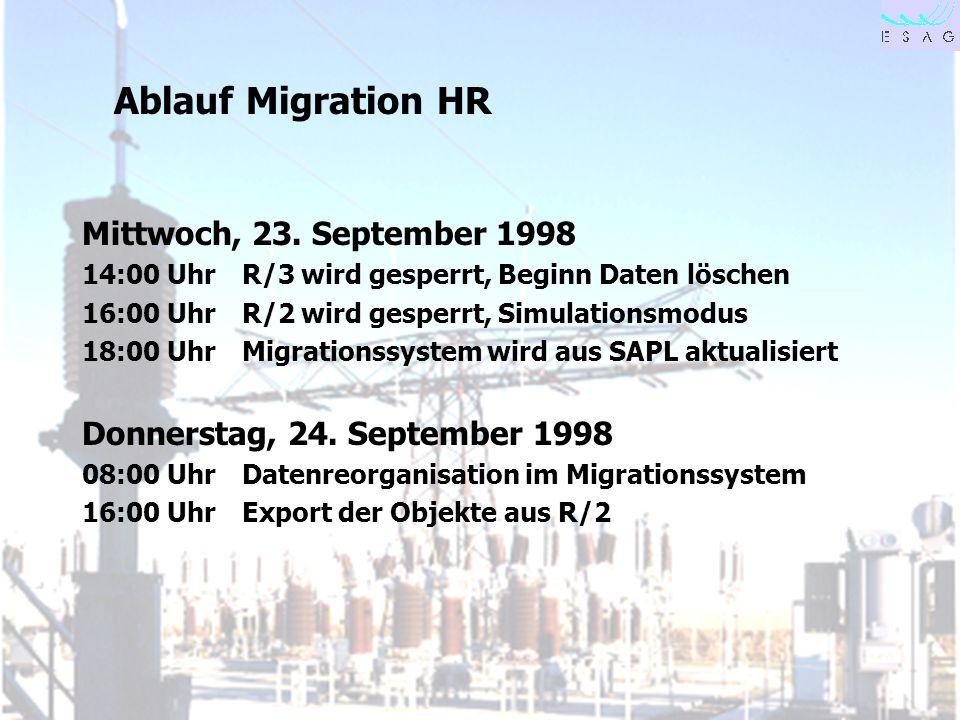 28.04.00 Seite 12 Ablauf Migration HR Mittwoch, 23. September 1998 14:00 UhrR/3 wird gesperrt, Beginn Daten löschen 16:00 UhrR/2 wird gesperrt, Simula