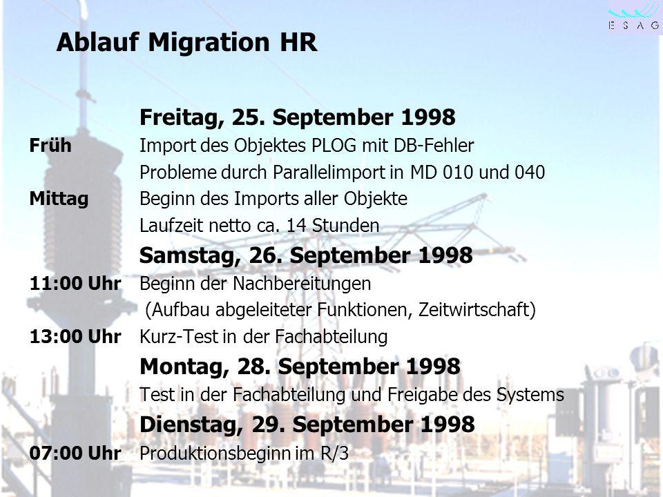 28.04.00 Seite 13 Ablauf Migration HR Freitag, 25. September 1998 Früh Import des Objektes PLOG mit DB-Fehler Probleme durch Parallelimport in MD 010
