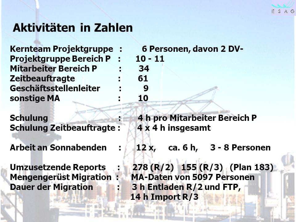 28.04.00 Seite 15 Aktivitäten in Zahlen Kernteam Projektgruppe : 6 Personen, davon 2 DV- Projektgruppe Bereich P : 10 - 11 Mitarbeiter Bereich P : 34