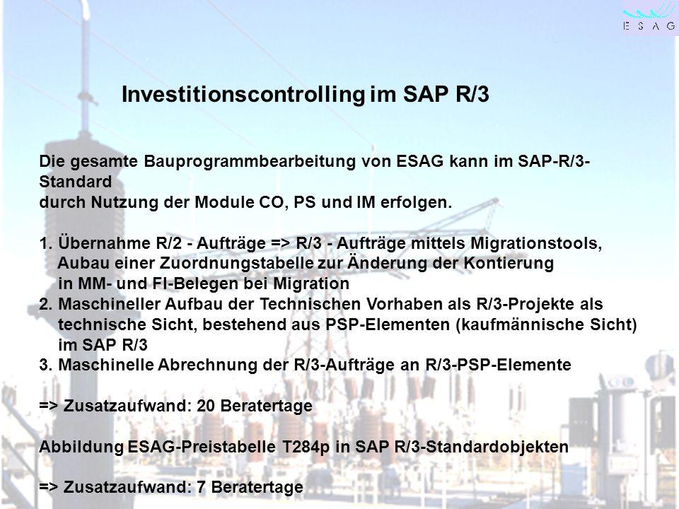 28.04.00 Seite 20 Investitionscontrolling im SAP R/3 Die gesamte Bauprogrammbearbeitung von ESAG kann im SAP-R/3- Standard durch Nutzung der Module CO