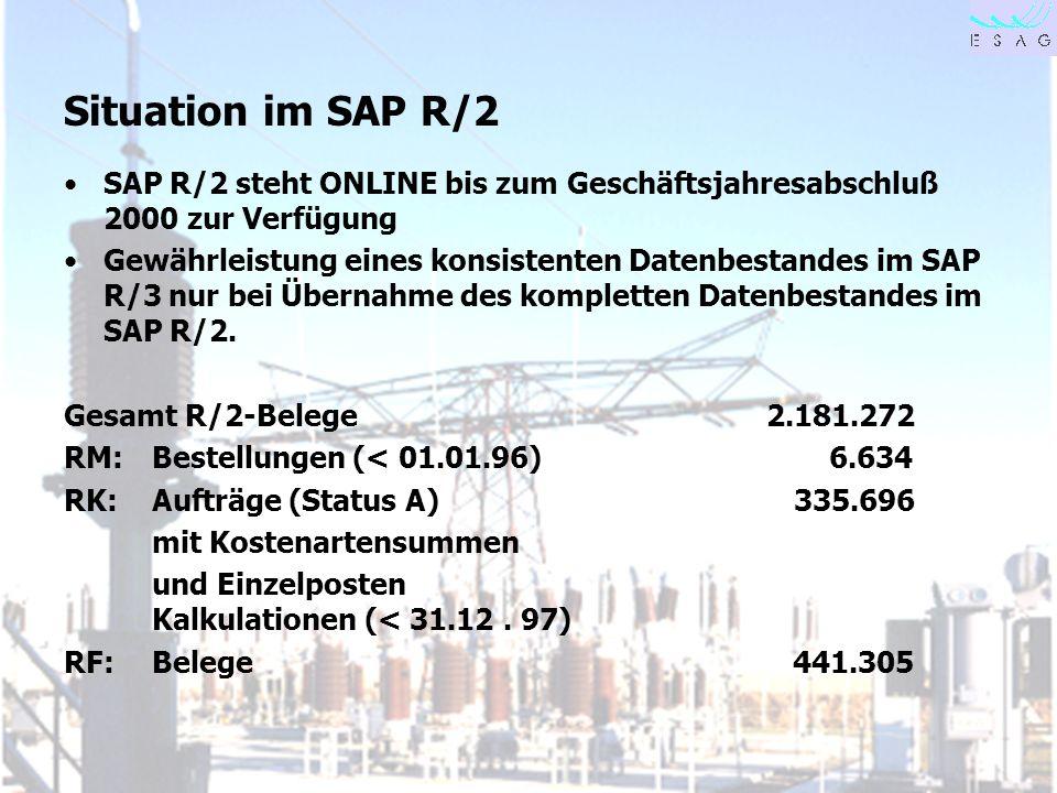 28.04.00 Seite 21 Situation im SAP R/2 SAP R/2 steht ONLINE bis zum Geschäftsjahresabschluß 2000 zur Verfügung Gewährleistung eines konsistenten Daten