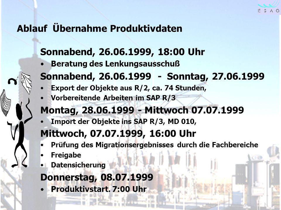 28.04.00 Seite 26 Ablauf Übernahme Produktivdaten Sonnabend, 26.06.1999, 18:00 Uhr Beratung des Lenkungsausschuß Sonnabend, 26.06.1999 - Sonntag, 27.0